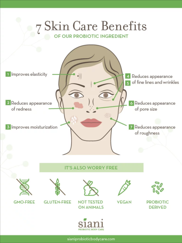 Siani Skin Care Probiotic Benefits